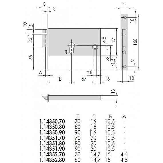 CISA - 14350